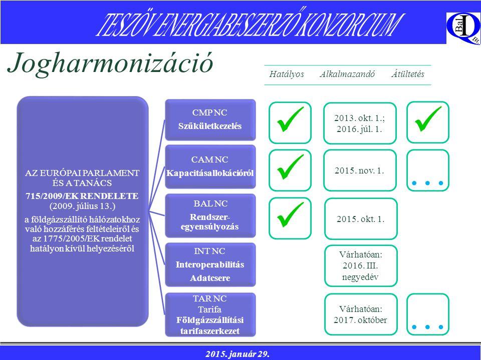 2015. január 29. Jogharmonizáció AZ EURÓPAI PARLAMENT ÉS A TANÁCS 715/2009/EK RENDELETE (2009.