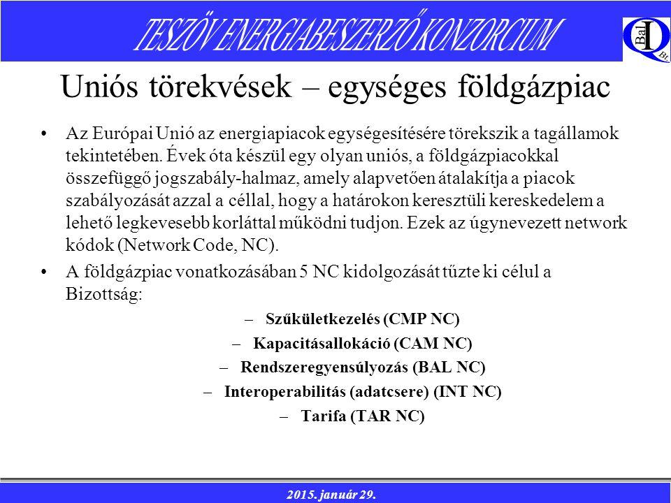 2015.január 29. Jogharmonizáció AZ EURÓPAI PARLAMENT ÉS A TANÁCS 715/2009/EK RENDELETE (2009.