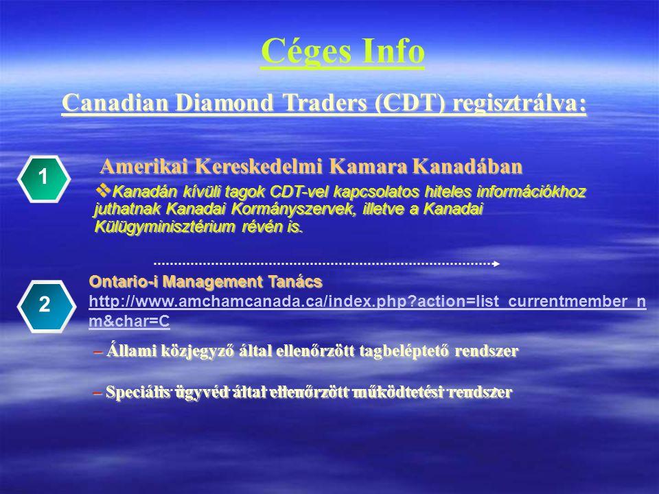Canadian Diamond Traders (CDT) regisztrálva: 1 Amerikai Kereskedelmi Kamara Kanadában Amerikai Kereskedelmi Kamara Kanadában  Kanadán kívüli tagok CDT-vel kapcsolatos hiteles információkhoz juthatnak Kanadai Kormányszervek, illetve a Kanadai Külügyminisztérium révén is.