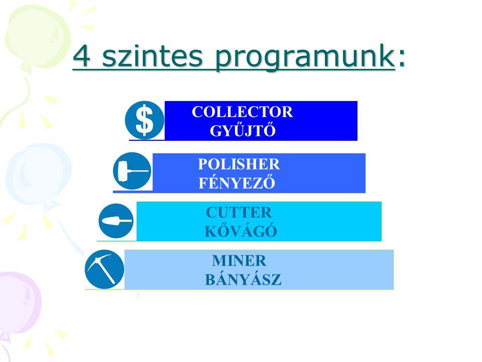 4 szintes programunk: MINER BÁNYÁSZ  POLISHER CUTTER KŐVÁGÓ POLISHER FÉNYEZŐ COLLECTOR GYŰJTŐ