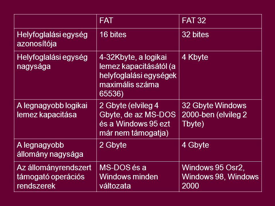 FATFAT 32 Helyfoglalási egység azonosítója 16 bites32 bites Helyfoglalási egység nagysága 4-32Kbyte, a logikai lemez kapacitásától (a helyfoglalási egységek maximális száma 65536) 4 Kbyte A legnagyobb logikai lemez kapacitása 2 Gbyte (elvileg 4 Gbyte, de az MS-DOS és a Windows 95 ezt már nem támogatja) 32 Gbyte Windows 2000-ben (elvileg 2 Tbyte) A legnagyobb állomány nagysága 2 Gbyte4 Gbyte Az állományrendszert támogató operációs rendszerek MS-DOS és a Windows minden változata Windows 95 Osr2, Windows 98, Windows 2000