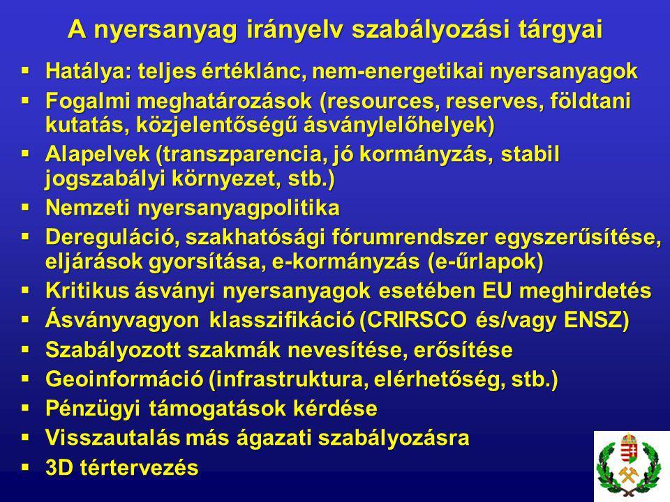  Hatálya: teljes értéklánc, nem-energetikai nyersanyagok  Fogalmi meghatározások (resources, reserves, földtani kutatás, közjelentőségű ásványlelőhelyek)  Alapelvek (transzparencia, jó kormányzás, stabil jogszabályi környezet, stb.)  Nemzeti nyersanyagpolitika  Dereguláció, szakhatósági fórumrendszer egyszerűsítése, eljárások gyorsítása, e-kormányzás (e-űrlapok)  Kritikus ásványi nyersanyagok esetében EU meghirdetés  Ásványvagyon klasszifikáció (CRIRSCO és/vagy ENSZ)  Szabályozott szakmák nevesítése, erősítése  Geoinformáció (infrastruktura, elérhetőség, stb.)  Pénzügyi támogatások kérdése  Visszautalás más ágazati szabályozásra  3D tértervezés  A nyersanyag irányelv szabályozási tárgyai