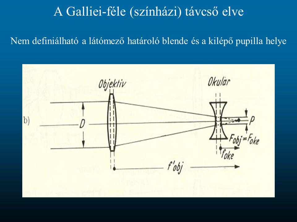 A Galliei-féle (színházi) távcső elve Nem definiálható a látómező határoló blende és a kilépő pupilla helye