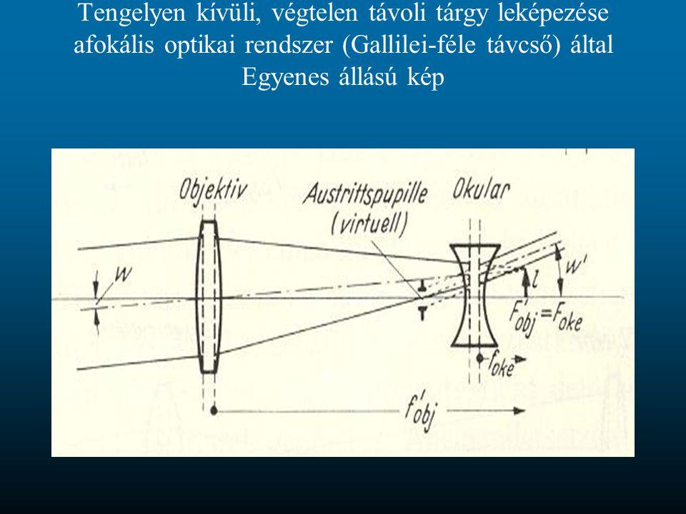 Tengelyen kívüli, végtelen távoli tárgy leképezése afokális optikai rendszer (Gallilei-féle távcső) által Egyenes állású kép