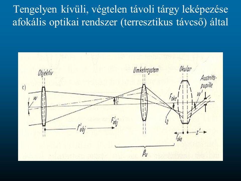 Tengelyen kívüli, végtelen távoli tárgy leképezése afokális optikai rendszer (terresztikus távcső) által
