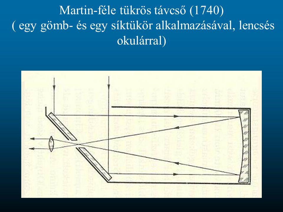 Martin-féle tükrös távcső (1740) ( egy gömb- és egy síktükör alkalmazásával, lencsés okulárral)