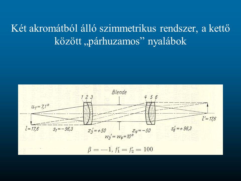 """Két akromátból álló szimmetrikus rendszer, a kettő között """"párhuzamos"""" nyalábok"""