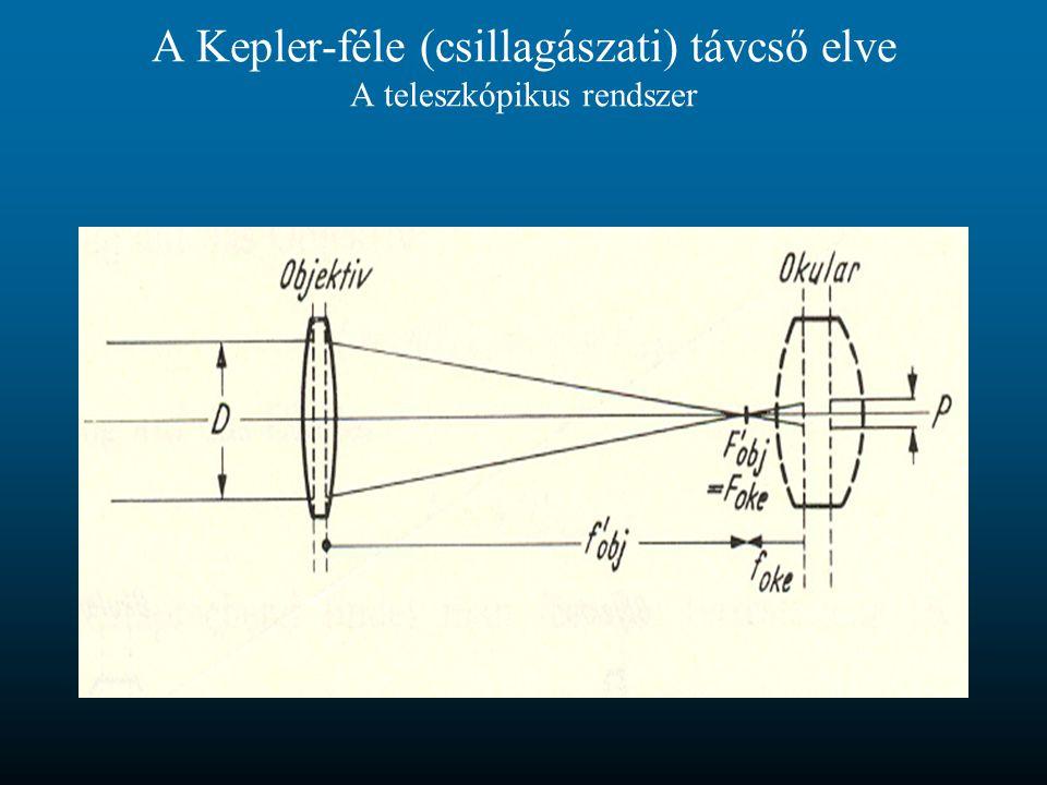 A Kepler-féle (csillagászati) távcső elve A teleszkópikus rendszer
