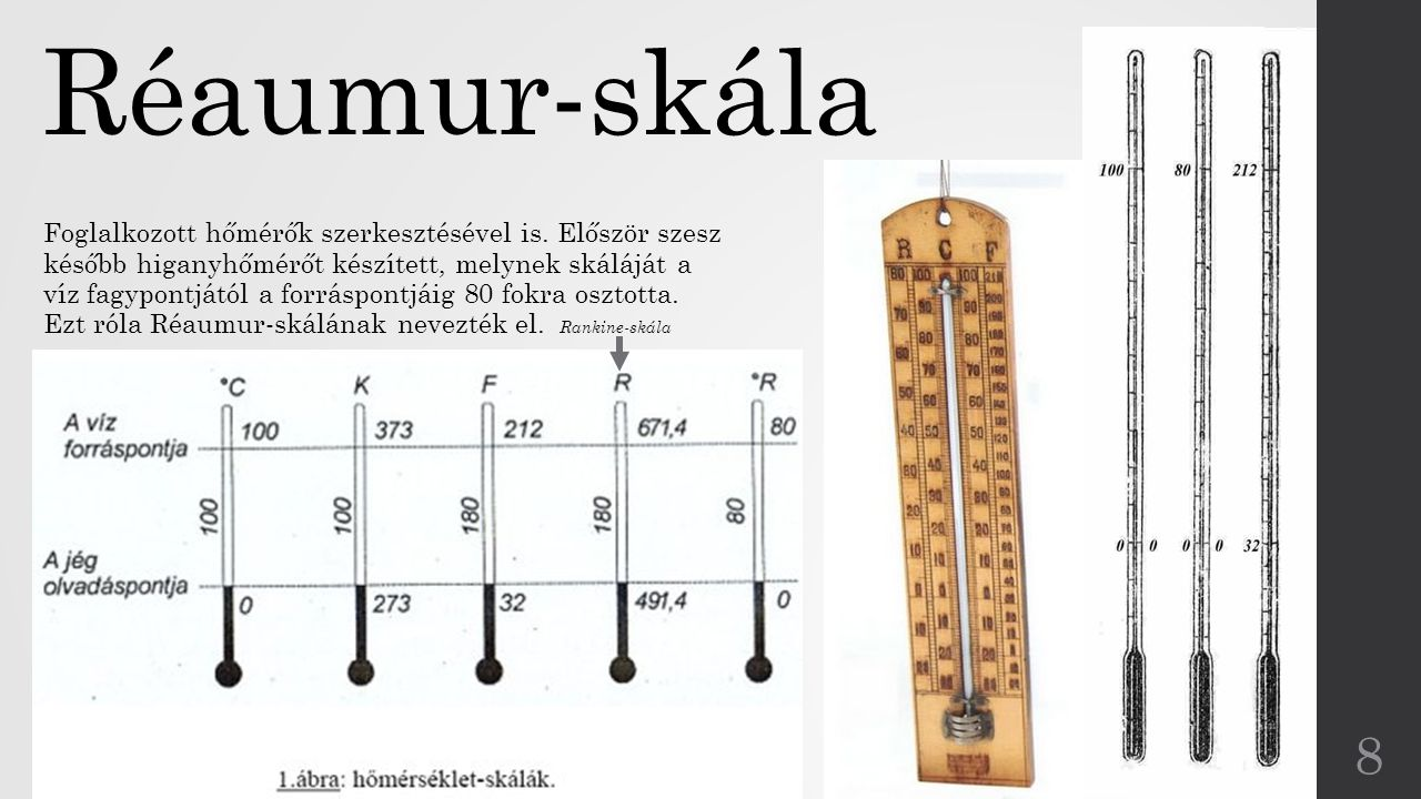 Réaumur-skála Foglalkozott hőmérők szerkesztésével is. Először szesz később higanyhőmérőt készített, melynek skáláját a víz fagypontjától a forráspont