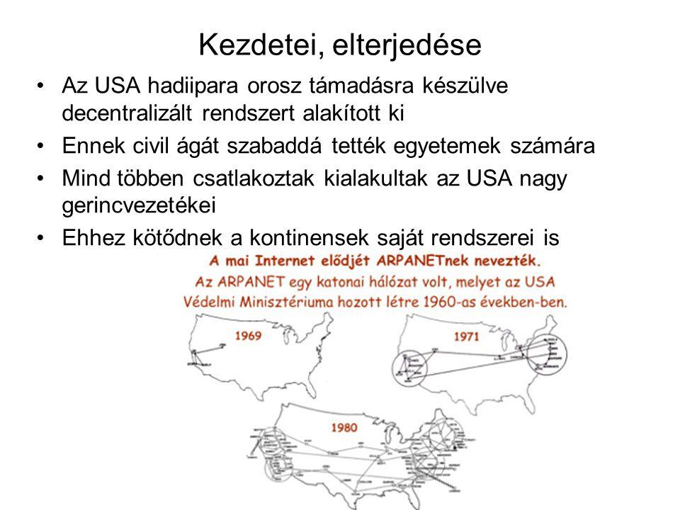 Kezdetei, elterjedése Az USA hadiipara orosz támadásra készülve decentralizált rendszert alakított ki Ennek civil ágát szabaddá tették egyetemek számára Mind többen csatlakoztak kialakultak az USA nagy gerincvezetékei Ehhez kötődnek a kontinensek saját rendszerei is