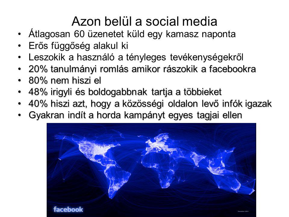 Azon belül a social media Átlagosan 60 üzenetet küld egy kamasz naponta Erős függőség alakul ki Leszokik a használó a tényleges tevékenységekről 20% tanulmányi romlás amikor rászokik a facebookra20% tanulmányi romlás amikor rászokik a facebookra 80% nem hiszi el80% nem hiszi el 48% irigyli és boldogabbnak tartja a többieket48% irigyli és boldogabbnak tartja a többieket 40% hiszi azt, hogy a közösségi oldalon levő infók igazak40% hiszi azt, hogy a közösségi oldalon levő infók igazak Gyakran indít a horda kampányt egyes tagjai ellenGyakran indít a horda kampányt egyes tagjai ellen