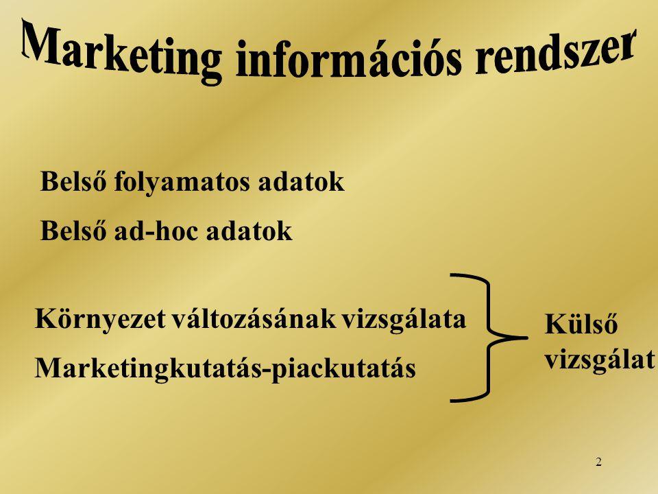 2 Belső folyamatos adatok Belső ad-hoc adatok Környezet változásának vizsgálata Marketingkutatás-piackutatás Külső vizsgálat