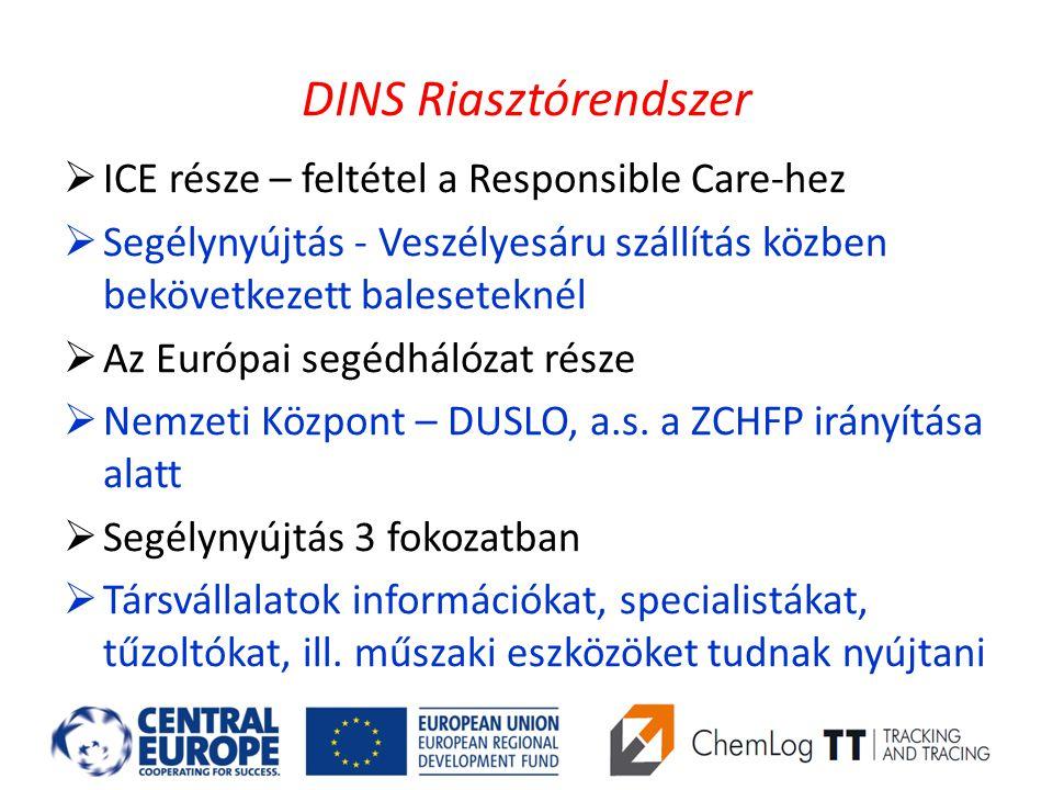 DINS Riasztórendszer  ICE része – feltétel a Responsible Care-hez  Segélynyújtás - Veszélyesáru szállítás közben bekövetkezett baleseteknél  Az Európai segédhálózat része  Nemzeti Központ – DUSLO, a.s.