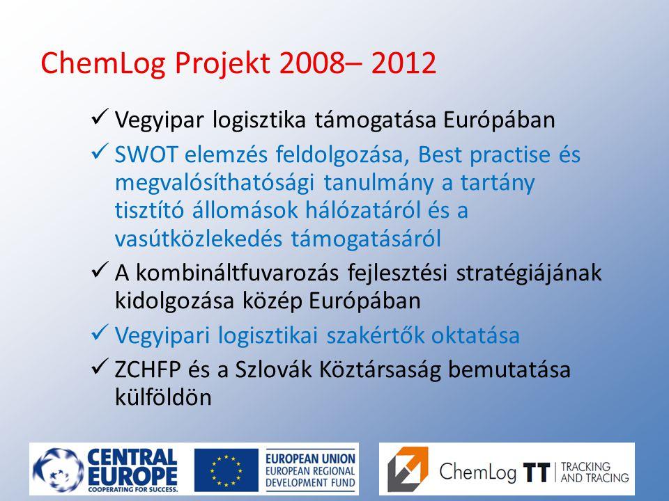 ChemLog Projekt 2008– 2012 Vegyipar logisztika támogatása Európában SWOT elemzés feldolgozása, Best practise és megvalósíthatósági tanulmány a tartány tisztító állomások hálózatáról és a vasútközlekedés támogatásáról A kombináltfuvarozás fejlesztési stratégiájának kidolgozása közép Európában Vegyipari logisztikai szakértők oktatása ZCHFP és a Szlovák Köztársaság bemutatása külföldön