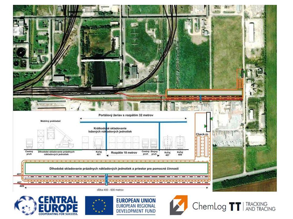 ChemLog Projekt T&T – 2012-2014  Közlekedésbiztonság javítása  Intermodális egységek megfigyelése és követése  Tankkonténer kompatibilis GPS készülékek fejlesztése  GPS készülékek tesztelése a kiválasztott útvonalakon  Megtett távolság: 245.000 km  Applikációk fejlesztése – balesetek, kijelölt (érzékeny) területek elérése / elhagyása, automatikus jelentése  Intelligens szállítási rendszerek realizációja