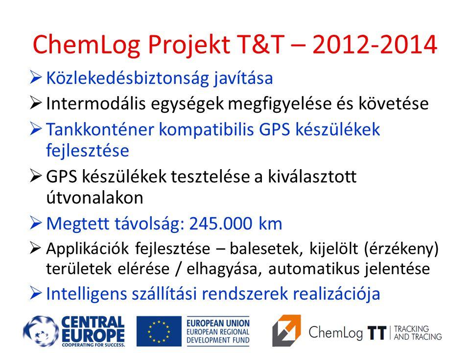 6 CHEMLOG T&T PROJEKT Projektben résztvevő országok együttműködő országok DUNA ÚTVONALAK ChemLog T&T Projekt útvonalai
