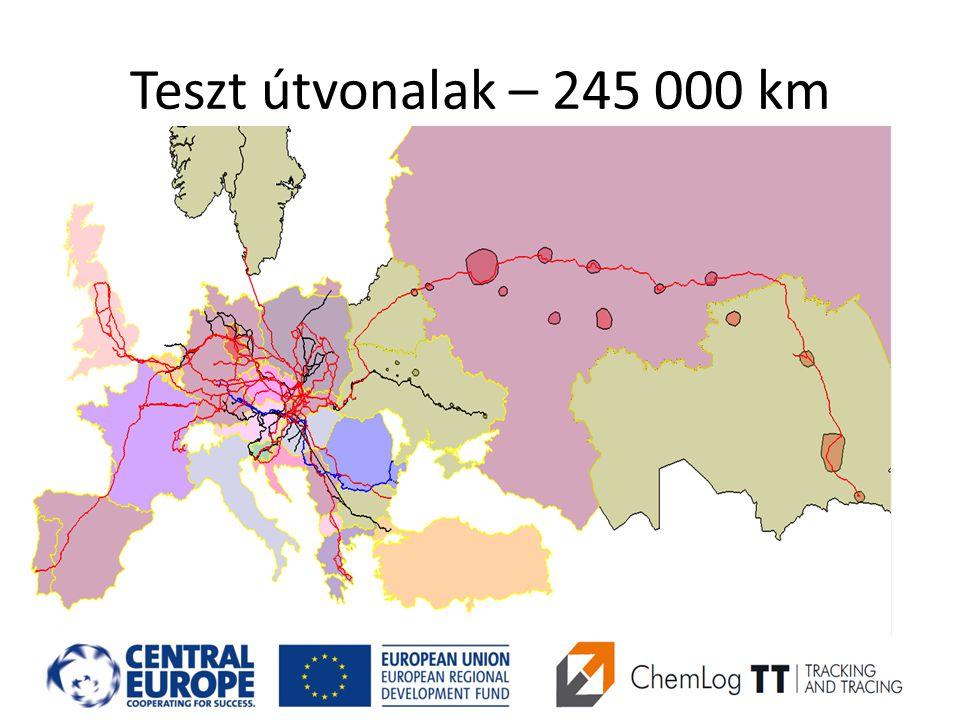 Teszt útvonalak – 245 000 km