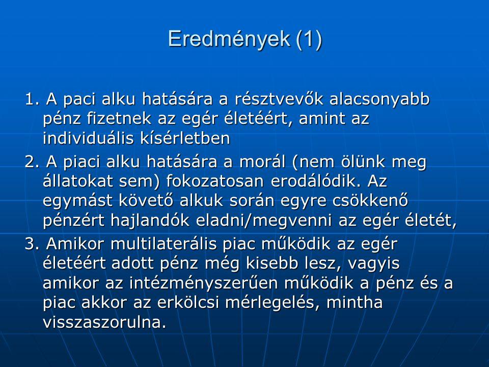 Eredmények (1) 1.