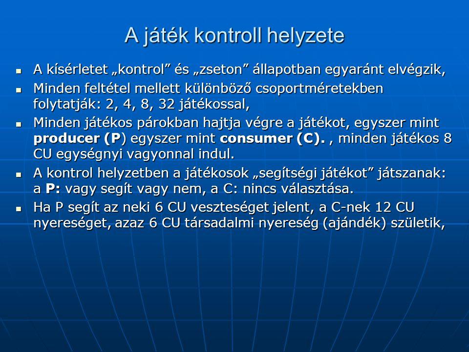 """A játék kontroll helyzete A kísérletet """"kontrol"""" és """"zseton"""" állapotban egyaránt elvégzik, A kísérletet """"kontrol"""" és """"zseton"""" állapotban egyaránt elvé"""