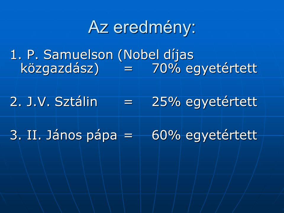 Az eredmény: 1. P. Samuelson (Nobel díjas közgazdász) = 70% egyetértett 2. J.V. Sztálin = 25% egyetértett 3. II. János pápa = 60% egyetértett