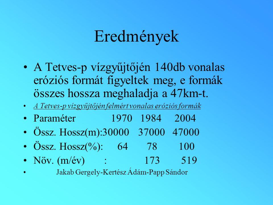 Eredmények A Tetves-p vízgyűjtőjén 140db vonalas eróziós formát figyeltek meg, e formák összes hossza meghaladja a 47km-t.