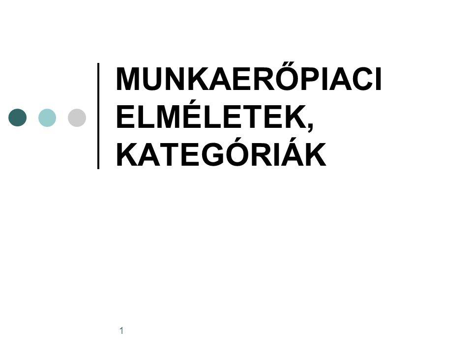 1 MUNKAERŐPIACI ELMÉLETEK, KATEGÓRIÁK