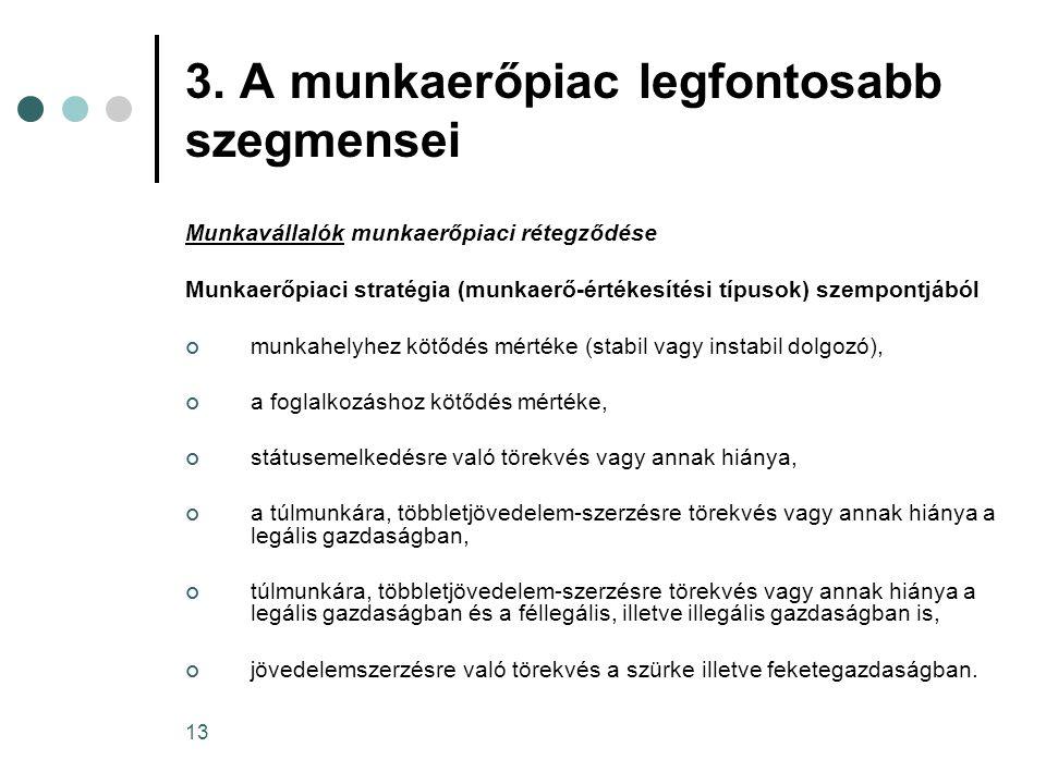 13 3. A munkaerőpiac legfontosabb szegmensei Munkavállalók munkaerőpiaci rétegződése Munkaerőpiaci stratégia (munkaerő-értékesítési típusok) szempontj