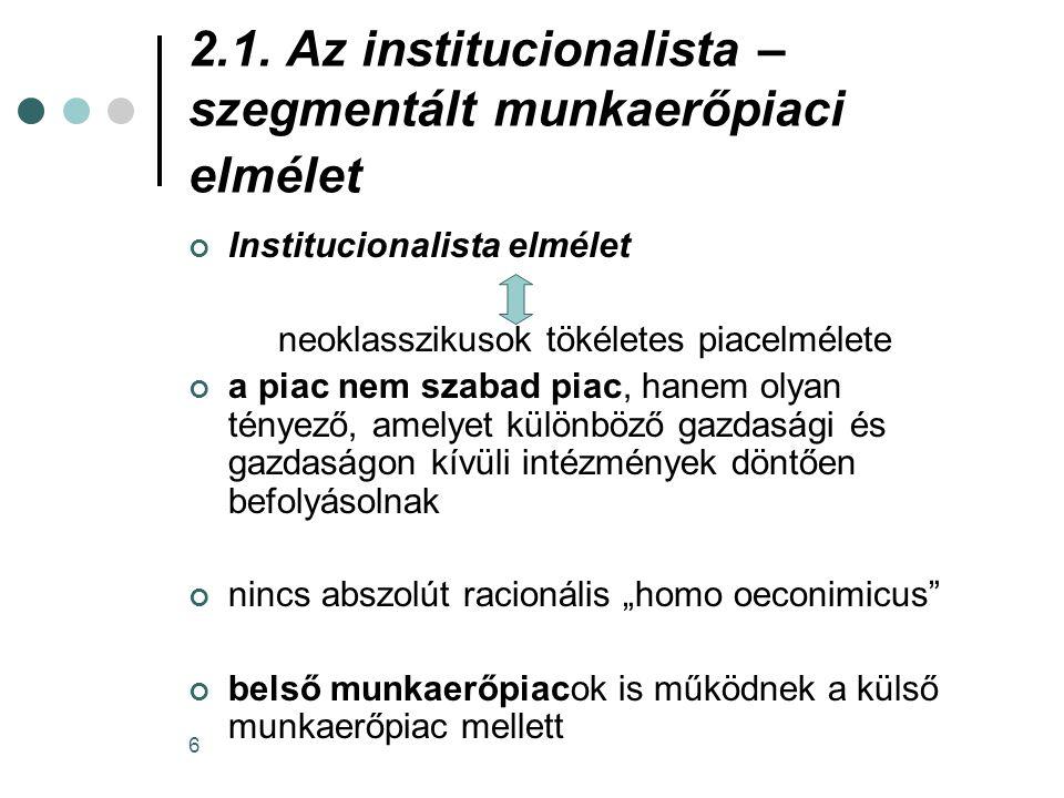 6 2.1. Az institucionalista – szegmentált munkaerőpiaci elmélet Institucionalista elmélet neoklasszikusok tökéletes piacelmélete a piac nem szabad pia