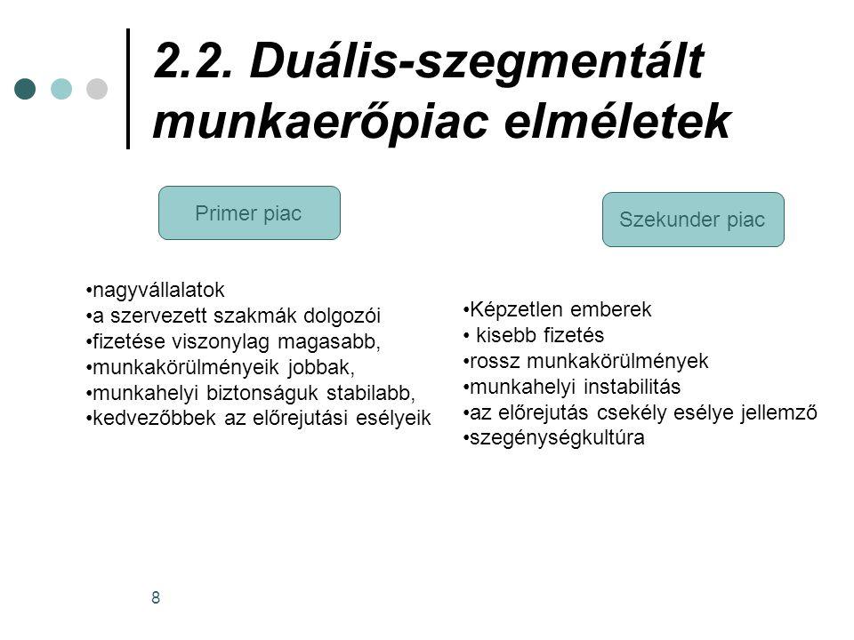 8 2.2. Duális-szegmentált munkaerőpiac elméletek Primer piac Szekunder piac nagyvállalatok a szervezett szakmák dolgozói fizetése viszonylag magasabb,