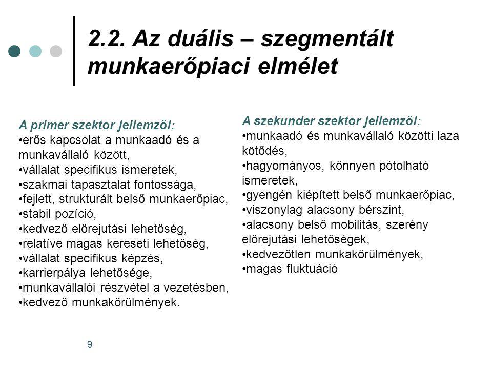 9 2.2. Az duális – szegmentált munkaerőpiaci elmélet A primer szektor jellemzői: erős kapcsolat a munkaadó és a munkavállaló között, vállalat specifik