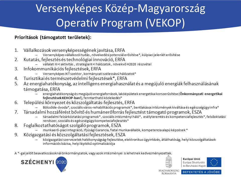 Prioritások (támogatott területek): 1.Vállalkozások versenyképességének javítása, ERFA – Versenyképes vállalkozói tudás, növekedési potenciál erősítés