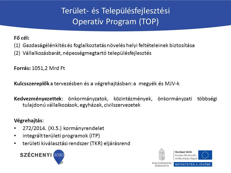 A TOP-VEKOP elfogadásának tervezett folyamata TOP-VEKOP területi kiválasztási rendszer eljárásrendű intézkedései 2015.