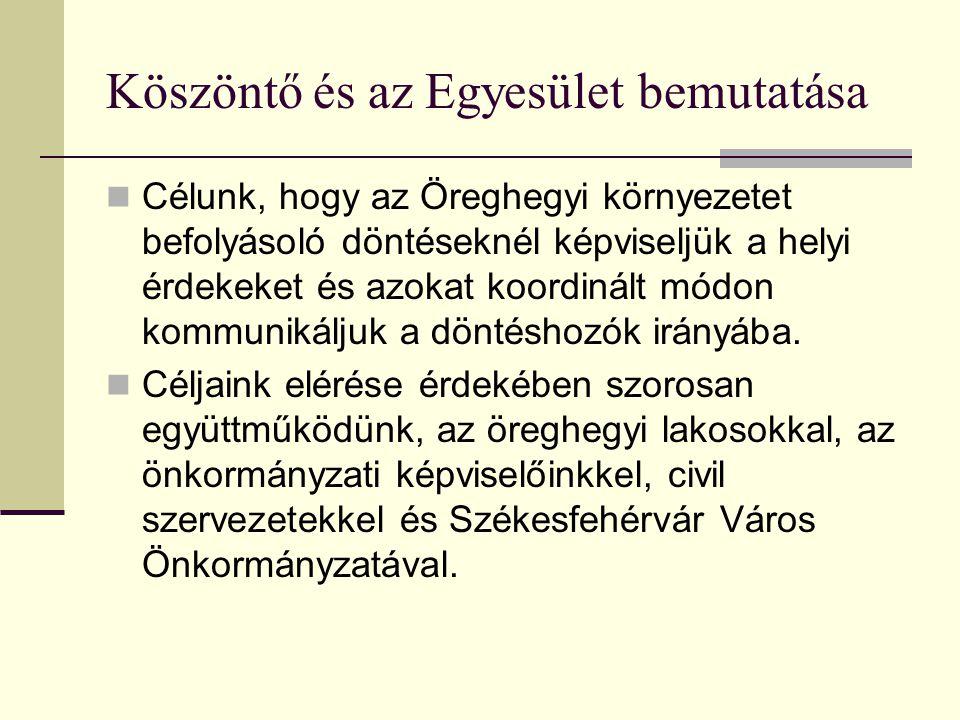 Köszöntő és az Egyesület bemutatása Elérhetőségek: Mail: egyesulet@oreghegyert.hu Fórum: www.oreghegyert.hu/phpBB3/index.phpwww.oreghegyert.hu/phpBB3/index.php Öreghegyi képviselők: Östör Annamária: E-mail: ostor.annamaria@fehervar.hu Horváth Miklós Csaba E-mail: horvath.miklos.csaba@fehervar.hu