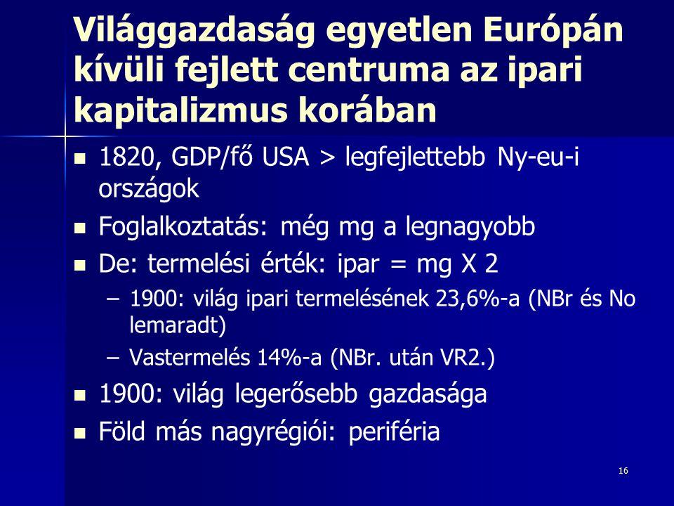 16 Világgazdaság egyetlen Európán kívüli fejlett centruma az ipari kapitalizmus korában 1820, GDP/fő USA > legfejlettebb Ny-eu-i országok Foglalkoztatás: még mg a legnagyobb De: termelési érték: ipar = mg X 2 – –1900: világ ipari termelésének 23,6%-a (NBr és No lemaradt) – –Vastermelés 14%-a (NBr.