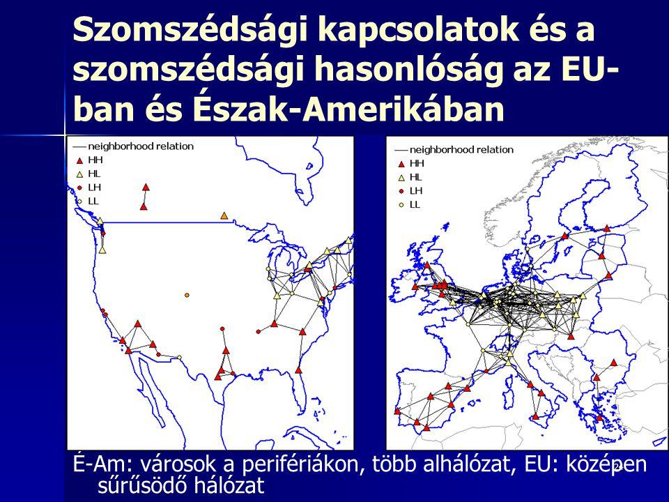24 Szomszédsági kapcsolatok és a szomszédsági hasonlóság az EU- ban és Észak-Amerikában É-Am: városok a perifériákon, több alhálózat, EU: középen sűrűsödő hálózat