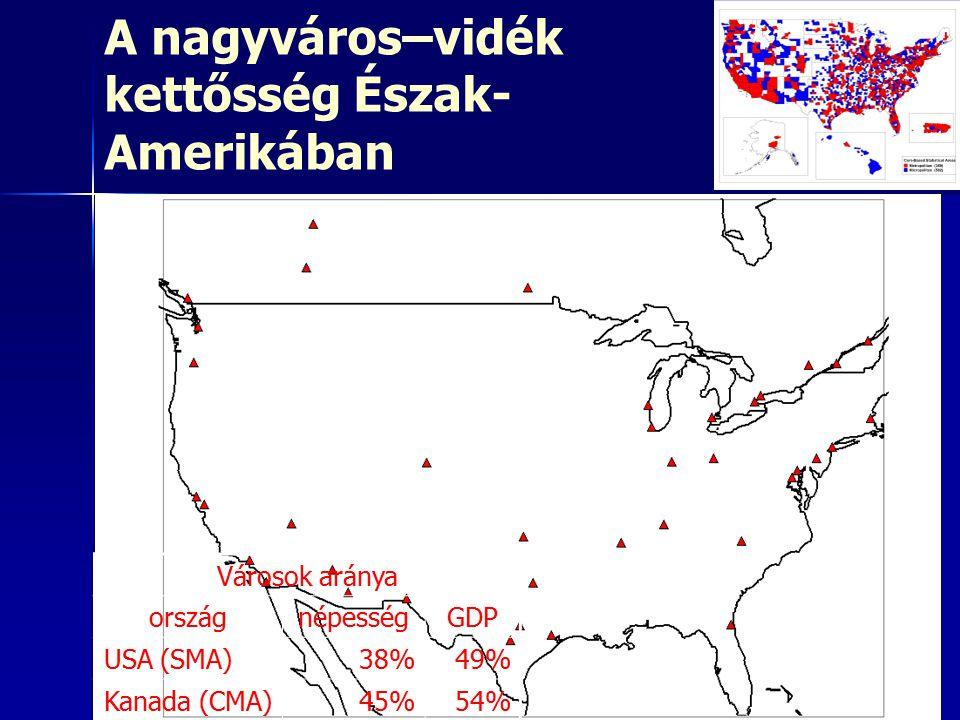 25 A nagyváros–vidék kettősség Észak- Amerikában Városok aránya országnépességGDP USA (SMA)38%49% Kanada (CMA)45%54%