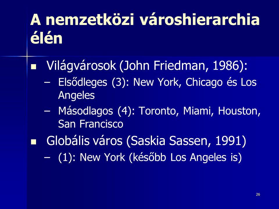 26 A nemzetközi városhierarchia élén Világvárosok (John Friedman, 1986): – –Elsődleges (3): New York, Chicago és Los Angeles – –Másodlagos (4): Toronto, Miami, Houston, San Francisco Globális város (Saskia Sassen, 1991) – –(1): New York (később Los Angeles is)