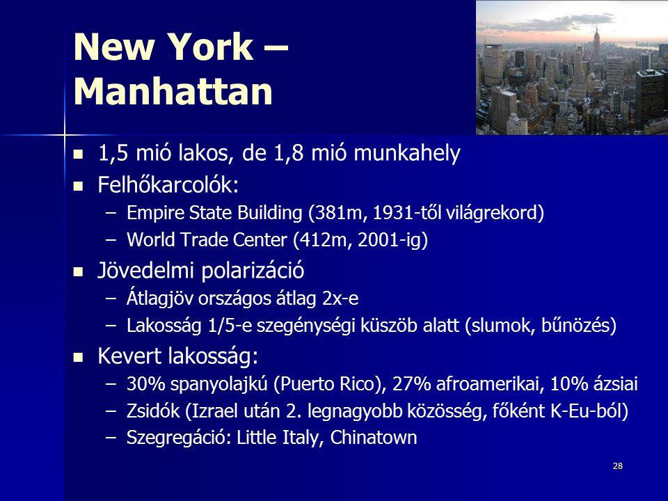28 New York – Manhattan 1,5 mió lakos, de 1,8 mió munkahely Felhőkarcolók: – –Empire State Building (381m, 1931-től világrekord) – –World Trade Center (412m, 2001-ig) Jövedelmi polarizáció – –Átlagjöv országos átlag 2x-e – –Lakosság 1/5-e szegénységi küszöb alatt (slumok, bűnözés) Kevert lakosság: – –30% spanyolajkú (Puerto Rico), 27% afroamerikai, 10% ázsiai – –Zsidók (Izrael után 2.