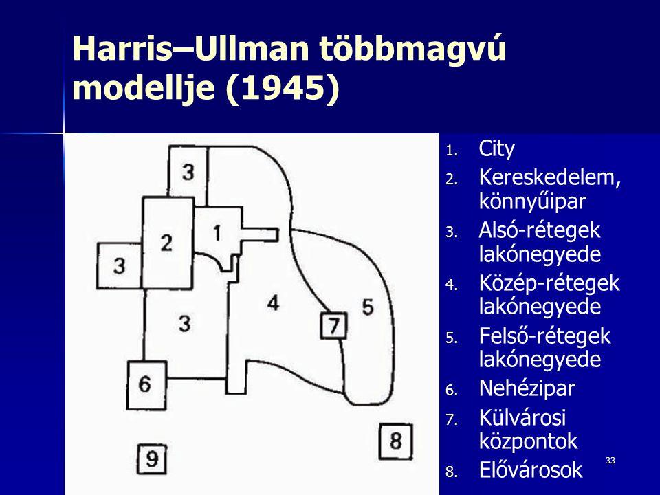 33 Harris–Ullman többmagvú modellje (1945) 1. 1. City 2. 2. Kereskedelem, könnyűipar 3. 3. Alsó-rétegek lakónegyede 4. 4. Közép-rétegek lakónegyede 5.
