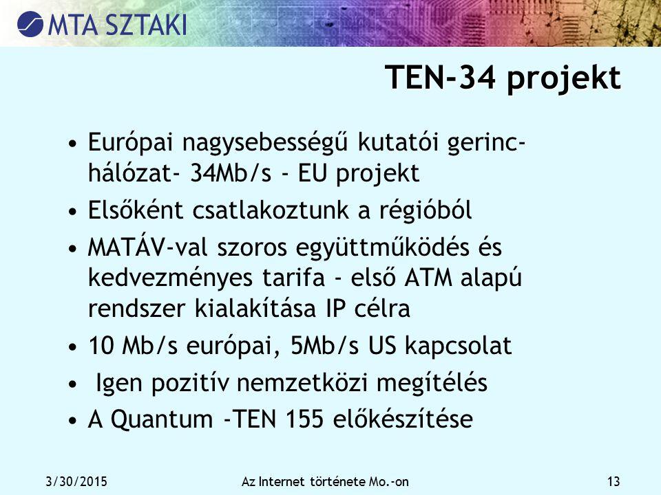 3/30/2015Az Internet története Mo.-on 13 TEN-34 projekt Európai nagysebességű kutatói gerinc- hálózat- 34Mb/s - EU projekt Elsőként csatlakoztunk a ré