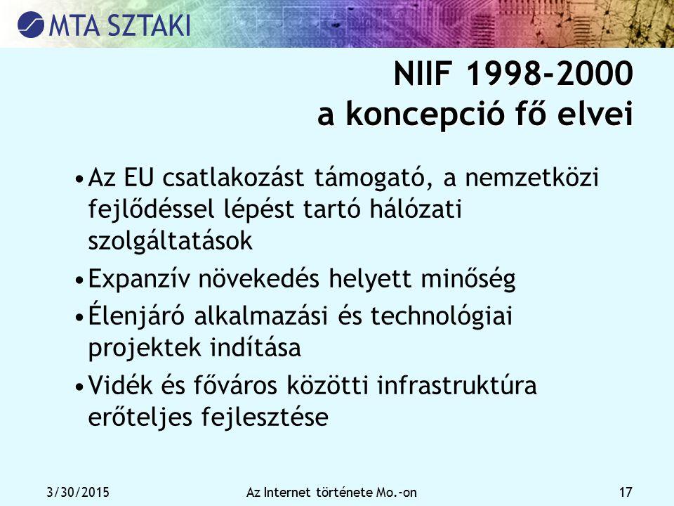 3/30/2015Az Internet története Mo.-on 17 NIIF 1998-2000 a koncepció fő elvei Az EU csatlakozást támogató, a nemzetközi fejlődéssel lépést tartó hálóza