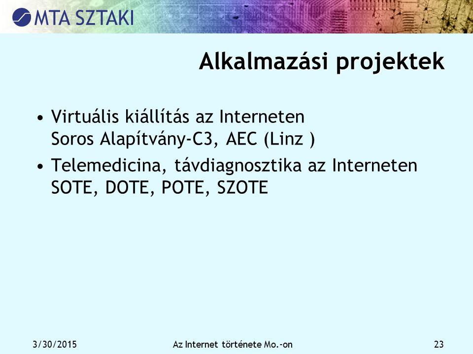3/30/2015Az Internet története Mo.-on 23 Alkalmazási projektek Virtuális kiállítás az Interneten Soros Alapítvány-C3, AEC (Linz ) Telemedicina, távdia