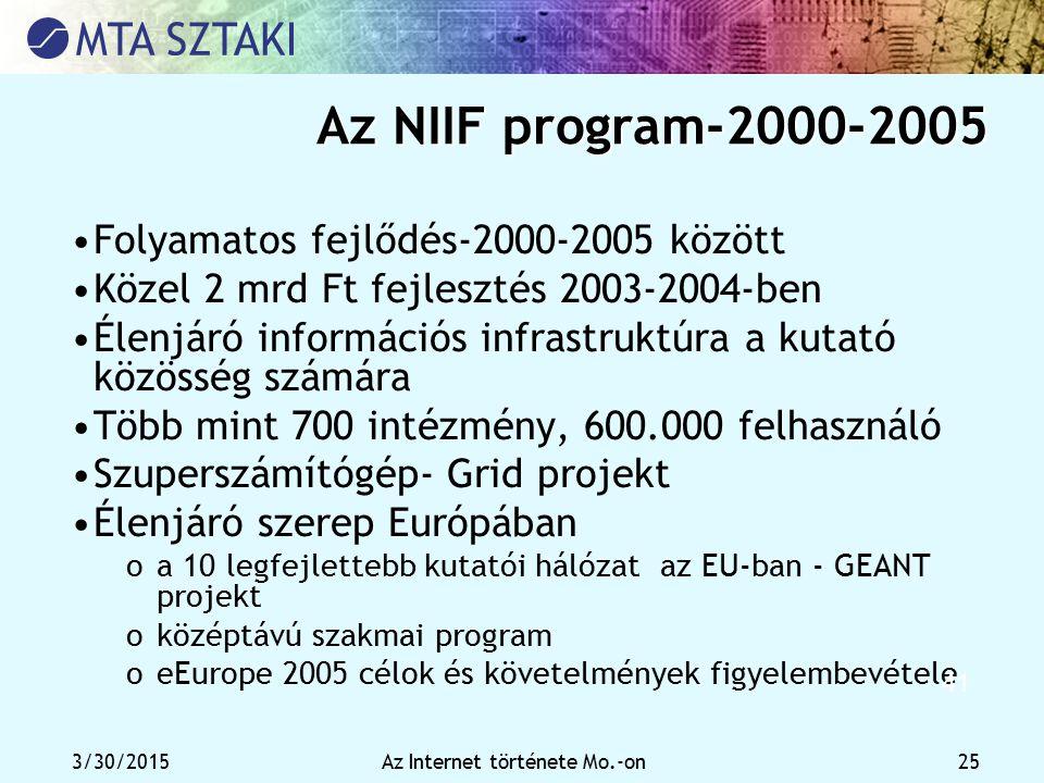 3/30/2015Az Internet története Mo.-on 25 Folyamatos fejlődés-2000-2005 között Közel 2 mrd Ft fejlesztés 2003-2004-ben Élenjáró információs infrastrukt