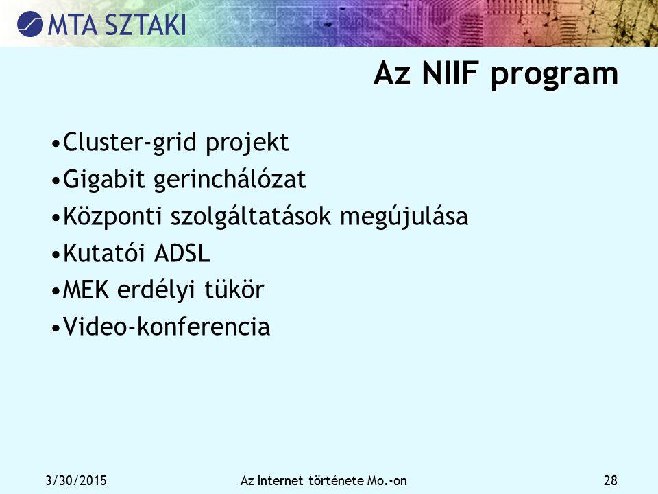 3/30/2015Az Internet története Mo.-on 28 Az NIIF program Cluster-grid projekt Gigabit gerinchálózat Központi szolgáltatások megújulása Kutatói ADSL ME