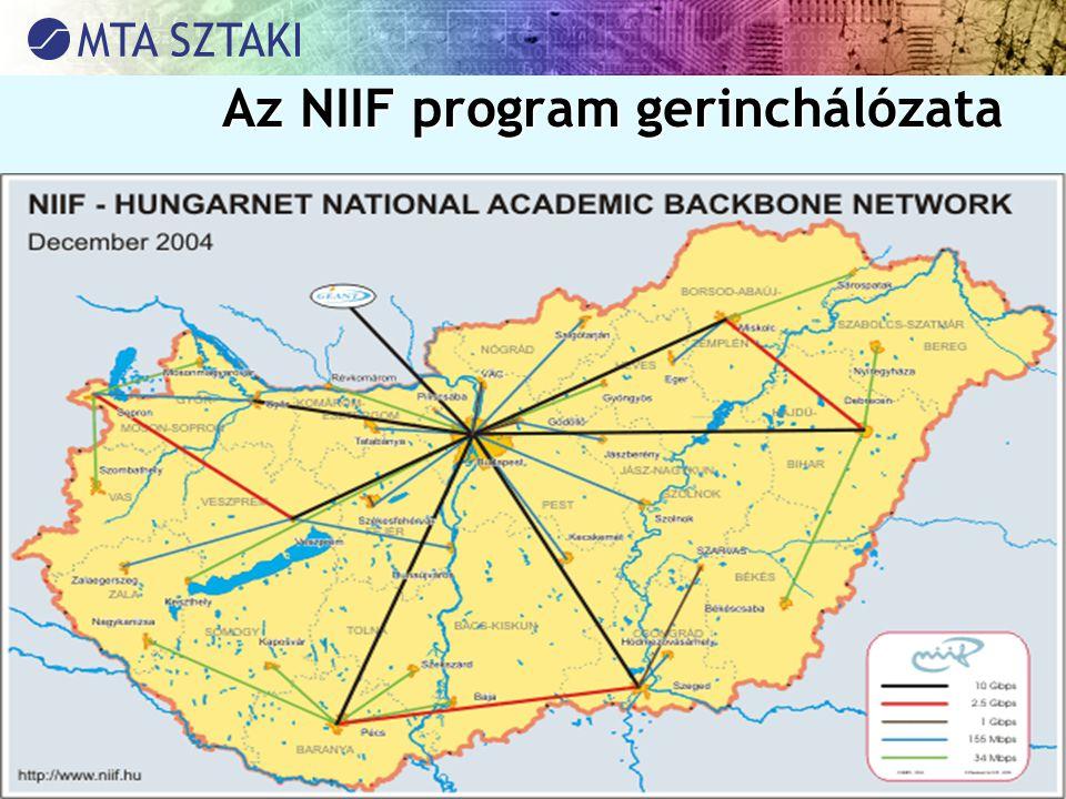 3/30/2015Az Internet története Mo.-on 30 Az NIIF program gerinchálózata