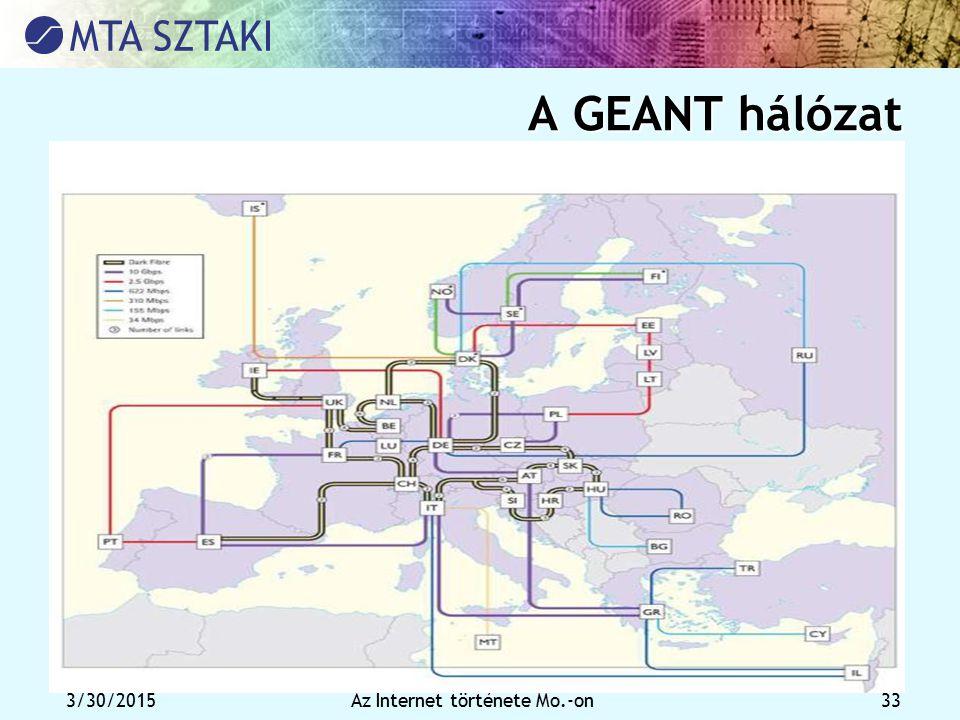 3/30/2015Az Internet története Mo.-on 33 A GEANT hálózat