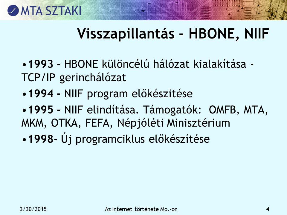 3/30/2015Az Internet története Mo.-on 4 Visszapillantás - HBONE, NIIF 1993 - HBONE különcélú hálózat kialakítása - TCP/IP gerinchálózat 1994 - NIIF pr