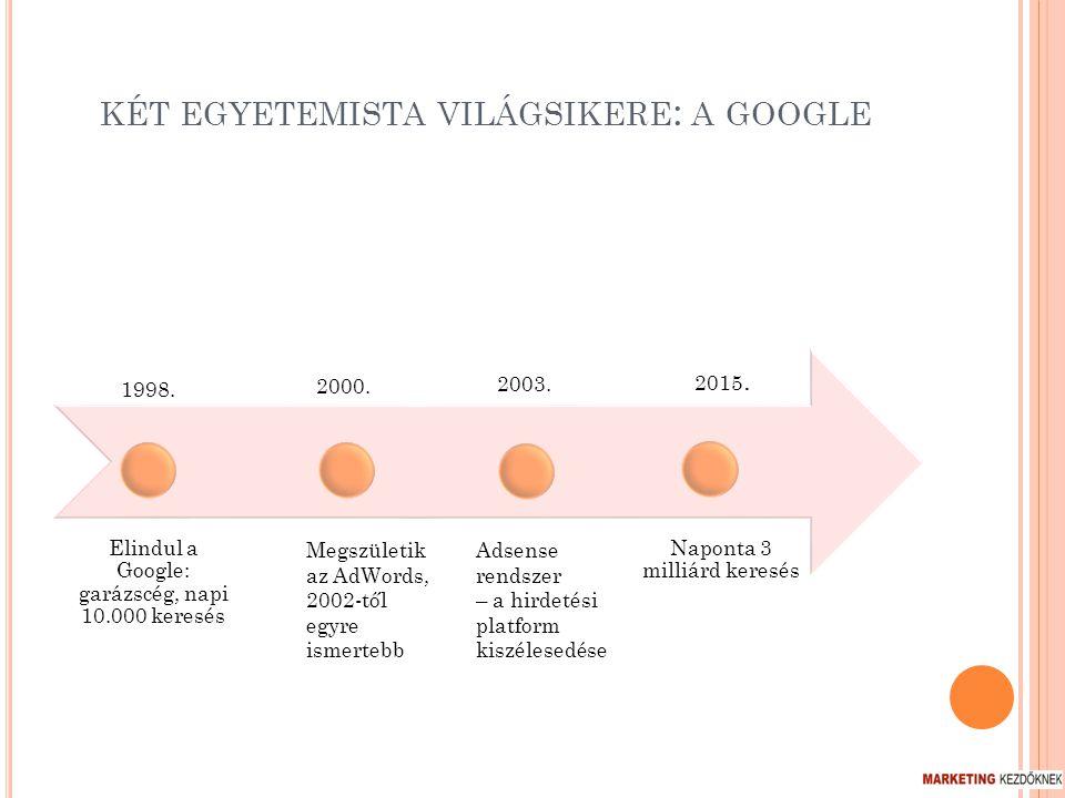 KÉT EGYETEMISTA VILÁGSIKERE : A GOOGLE 1998.Elindul a Google: garázscég, napi 10.000 keresés 2000.