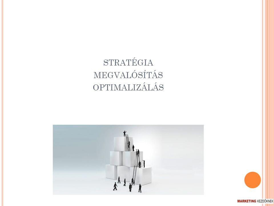STRATÉGIA MEGVALÓSÍTÁS OPTIMALIZÁLÁS