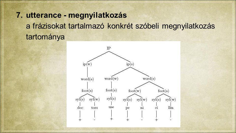 7.utterance - megnyilatkozás a frázisokat tartalmazó konkrét szóbeli megnyilatkozás tartománya